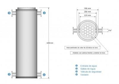 Intercambiador de calor Esquema191-TPT