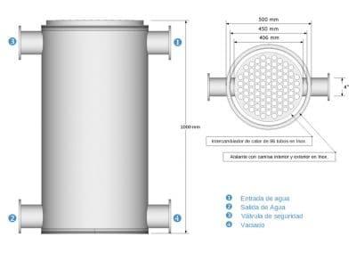 Intercambiador de calor Esquema 85-TPT